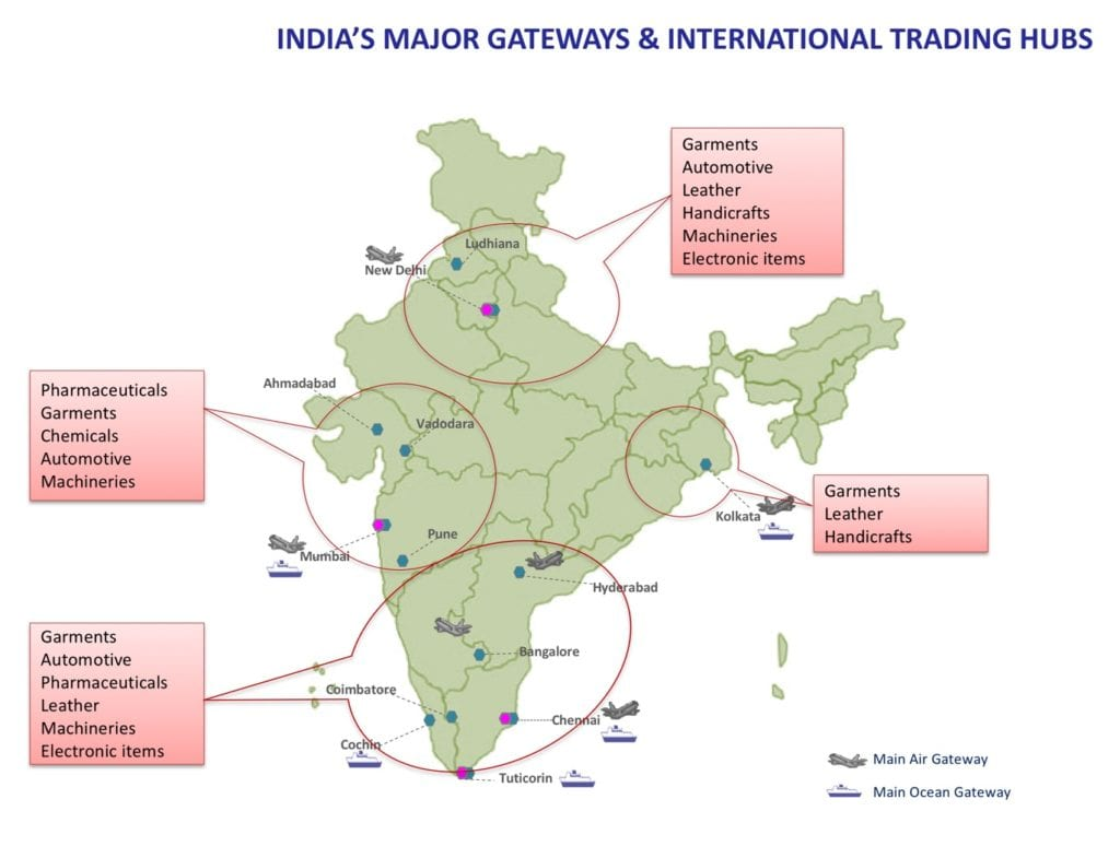 Indias Major Gateways and International Trading Hubs
